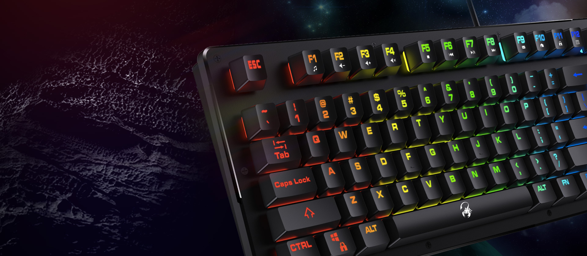 Genius Gaming Mouse Keyboard Headset And Speaker Devices