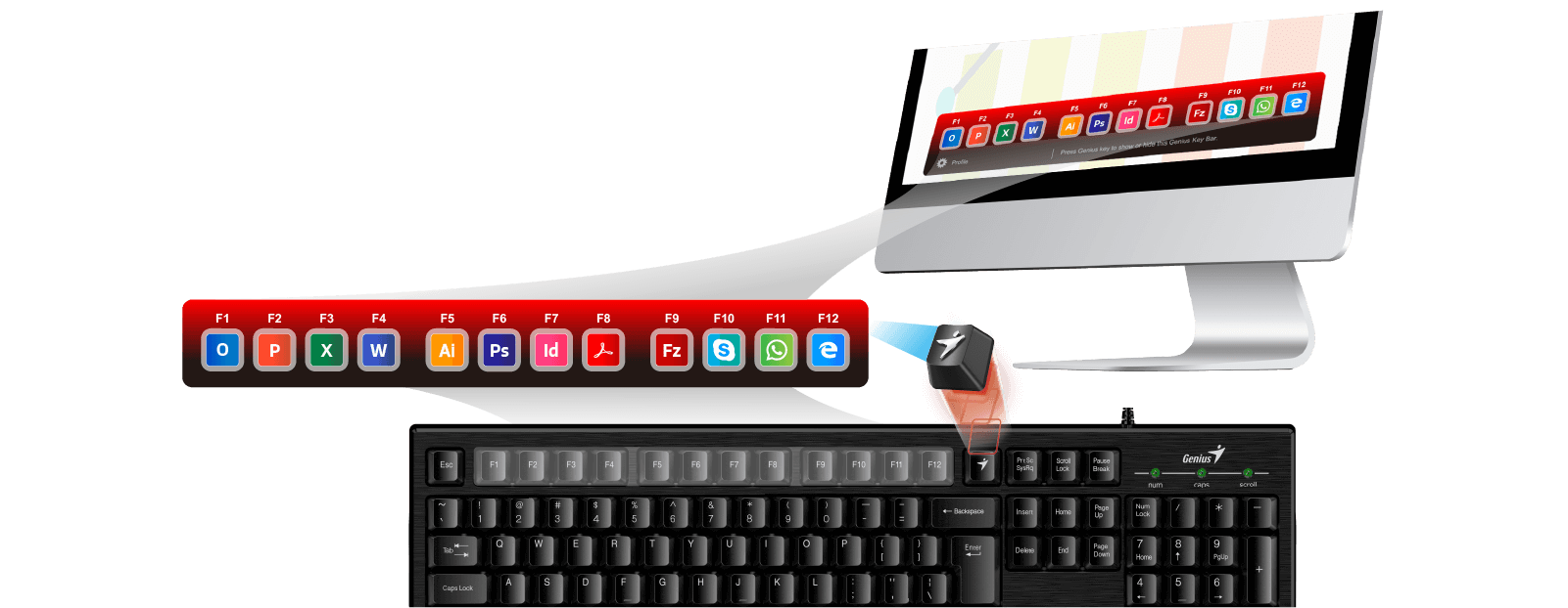 Genius Smart keyboard with Genius Key - Smart KB-101